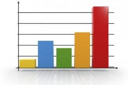 Survey of Executives Reveal Economic Optimism